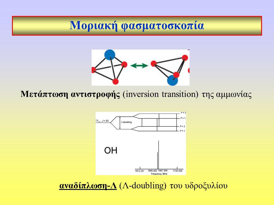 Μοριακή φασματοσκοπία Μετάπτωση αντιστροφής (inversion transition) της αμμωνίας αναδίπλωση-Λ (Λ-doubling) του υδροξυλίου