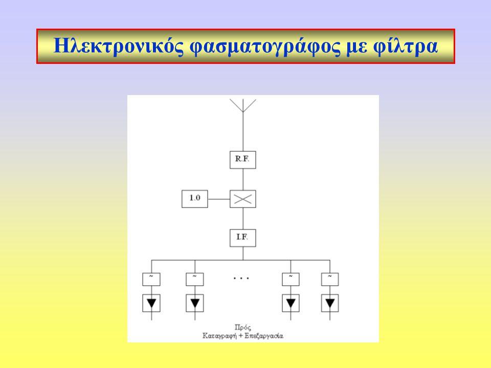 Ηλεκτρονικός φασματογράφος με φίλτρα