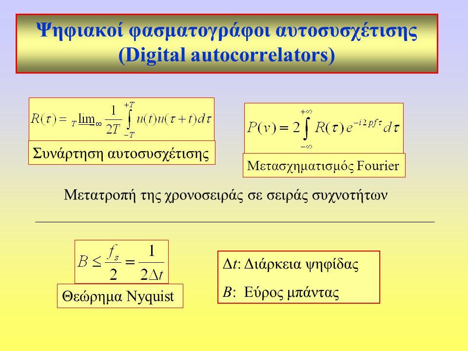 Ψηφιακοί φασματογράφοι αυτοσυσχέτισης (Digital autocorrelators) Συνάρτηση αυτοσυσχέτισης Μετασχηματισμός Fourier Θεώρημα Nyquist Μετατροπή της χρονοσειράς σε σειράς συχνοτήτων Δt: Διάρκεια ψηφίδας Β: Εύρος μπάντας