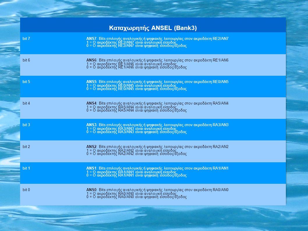 Καταχωρητής ANSEL (Bank3) bit 7 ANS7: Bits επιλογής αναλογικής ή ψηφιακής λειτουργίας στον ακροδέκτη RE2/AN7 1 = Ο ακροδέκτης RE2/AN7 είναι αναλογική είσοδος 0 = Ο ακροδέκτης RE2/AN7 είναι ψηφιακή είσοδος/έξοδος bit 6 ANS6: Bits επιλογής αναλογικής ή ψηφιακής λειτουργίας στον ακροδέκτη RE1/AN6 1 = Ο ακροδέκτης RE1/AN6 είναι αναλογική είσοδος 0 = Ο ακροδέκτης RE1/AN6 είναι ψηφιακή είσοδος/έξοδος bit 5 ANS5: Bits επιλογής αναλογικής ή ψηφιακής λειτουργίας στον ακροδέκτη RE0/AN5 1 = Ο ακροδέκτης RE0/AN5 είναι αναλογική είσοδος 0 = Ο ακροδέκτης RE0/AN5 είναι ψηφιακή είσοδος/έξοδος bit 4 ANS4: Bits επιλογής αναλογικής ή ψηφιακής λειτουργίας στον ακροδέκτη RA5/AN4 1 = Ο ακροδέκτης RA5/AN4 είναι αναλογική είσοδος 0 = Ο ακροδέκτης RA5/AN4 είναι ψηφιακή είσοδος/έξοδος bit 3 ANS3: Bits επιλογής αναλογικής ή ψηφιακής λειτουργίας στον ακροδέκτη RA3/AN3 1 = Ο ακροδέκτης RA3/AN3 είναι αναλογική είσοδος 0 = Ο ακροδέκτης RA3/AN3 είναι ψηφιακή είσοδος/έξοδος bit 2 ANS2: Bits επιλογής αναλογικής ή ψηφιακής λειτουργίας στον ακροδέκτη RA2/AN2 1 = Ο ακροδέκτης RA2/AN2 είναι αναλογική είσοδος 0 = Ο ακροδέκτης RA2/AN2 είναι ψηφιακή είσοδος/έξοδος bit 1 ANS1: Bits επιλογής αναλογικής ή ψηφιακής λειτουργίας στον ακροδέκτη RA1/AN1 1 = Ο ακροδέκτης RA1/AN1 είναι αναλογική είσοδος 0 = Ο ακροδέκτης RA1/AN1 είναι ψηφιακή είσοδος/έξοδος bit 0ANS0: Bits επιλογής αναλογικής ή ψηφιακής λειτουργίας στον ακροδέκτη RA0/AN0 1 = Ο ακροδέκτης RA0/AN0 είναι αναλογική είσοδος 0 = Ο ακροδέκτης RA0/AN0 είναι ψηφιακή είσοδος/έξοδος