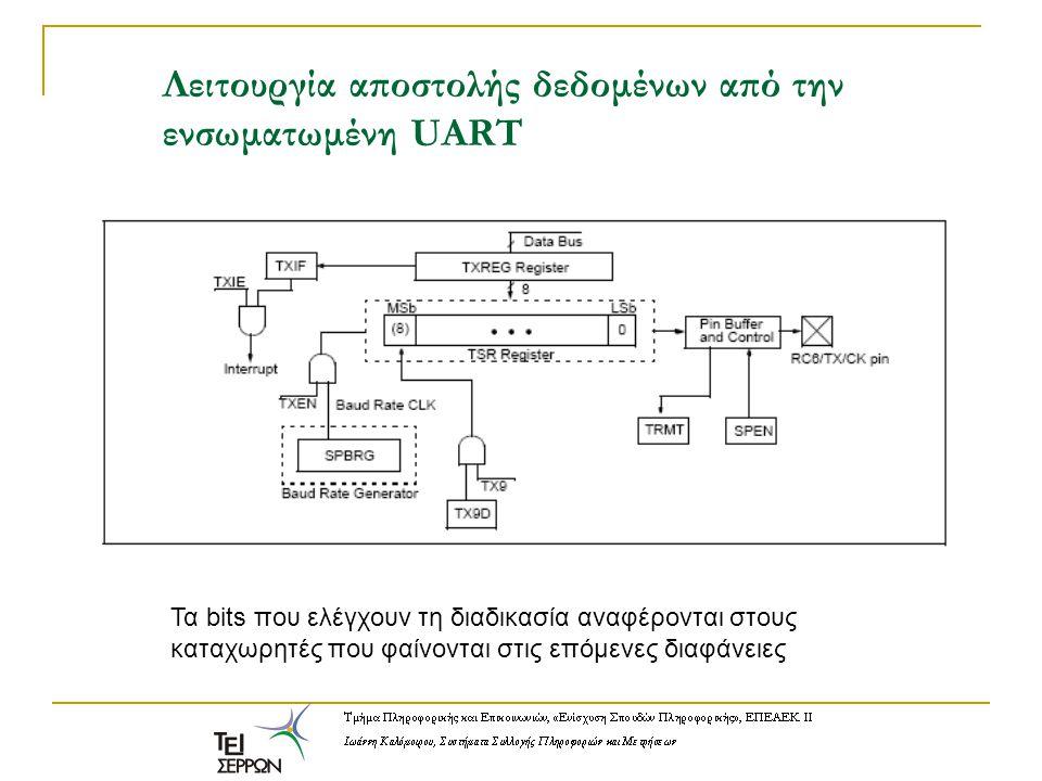 Λειτουργία αποστολής δεδομένων από την ενσωματωμένη UART Τα bits που ελέγχουν τη διαδικασία αναφέρονται στους καταχωρητές που φαίνονται στις επόμενες