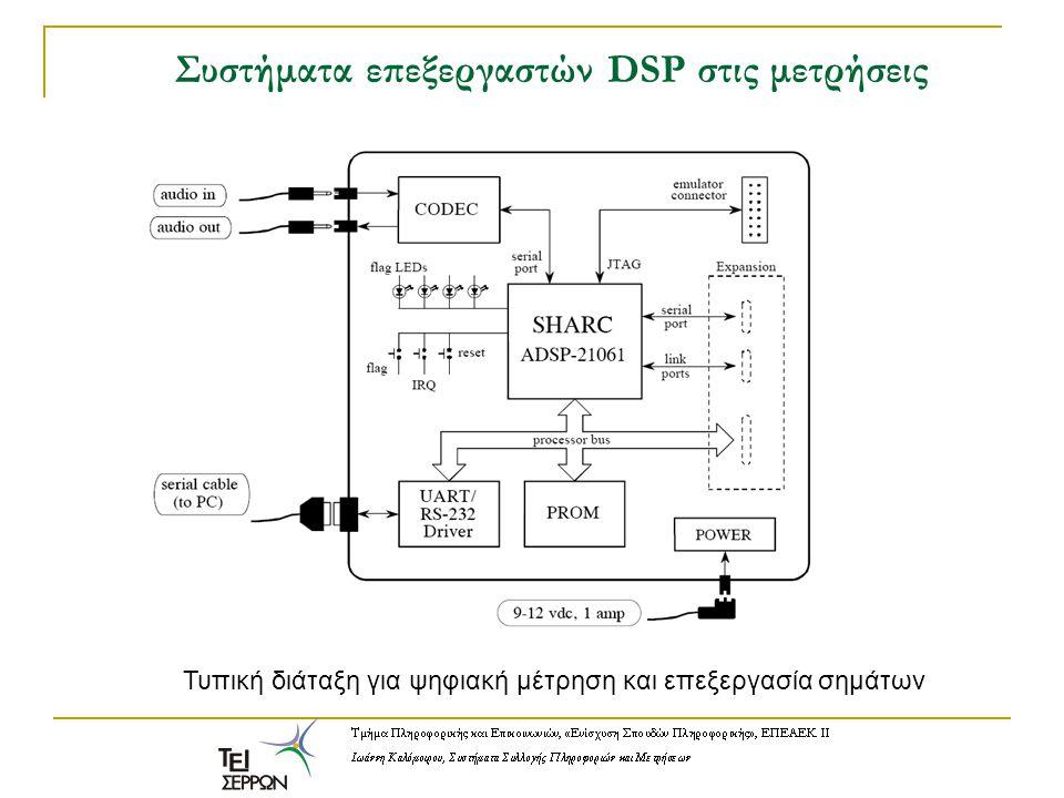 Συστήματα επεξεργαστών DSP στις μετρήσεις Τυπική διάταξη για ψηφιακή μέτρηση και επεξεργασία σημάτων