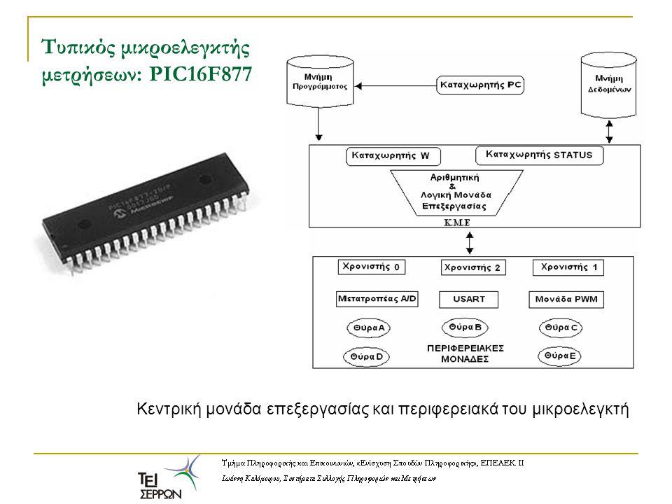 Τυπική εφαρμογή μετρήσεων με τον μικροελεγκτή PIC16F877: Λήψη δεδομένων από αναλογική πηγή, εμφάνιση της μέτρησης στη θύρα Β και αποστολή της μέτρησης προς Η/Υ, μέσω της ενσωματωμένης UART