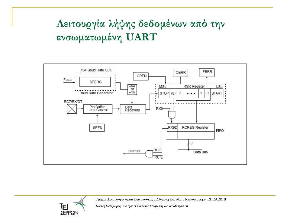 Λειτουργία αποστολής δεδομένων από την ενσωματωμένη UART Τα bits που ελέγχουν τη διαδικασία αναφέρονται στους καταχωρητές που φαίνονται στις επόμενες διαφάνειες