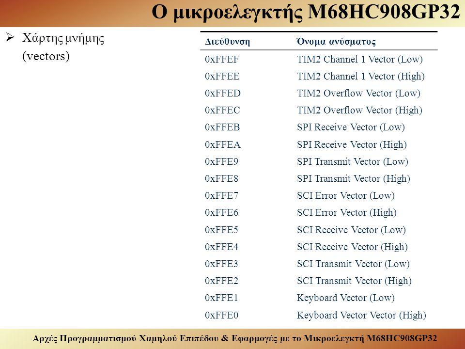 Αρχές Προγραμματισμού Χαμηλού Επιπέδου & Εφαρμογές με το Μικροελεγκτή M68HC908GP32 Ο μικροελεγκτής M68HC908GP32  Χάρτης μνήμης (vectors) ΔιεύθυνσηΌνομα ανύσματος 0xFFEFTIM2 Channel 1 Vector (Low) 0xFFEETIM2 Channel 1 Vector (High) 0xFFEDTIM2 Overflow Vector (Low) 0xFFECTIM2 Overflow Vector (High) 0xFFEBSPI Receive Vector (Low) 0xFFEASPI Receive Vector (High) 0xFFE9SPI Transmit Vector (Low) 0xFFE8SPI Transmit Vector (High) 0xFFE7SCI Error Vector (Low) 0xFFE6SCI Error Vector (High) 0xFFE5SCI Receive Vector (Low) 0xFFE4SCI Receive Vector (High) 0xFFE3SCI Transmit Vector (Low) 0xFFE2SCI Transmit Vector (High) 0xFFE1Keyboard Vector (Low) 0xFFE0Keyboard Vector Vector (High)