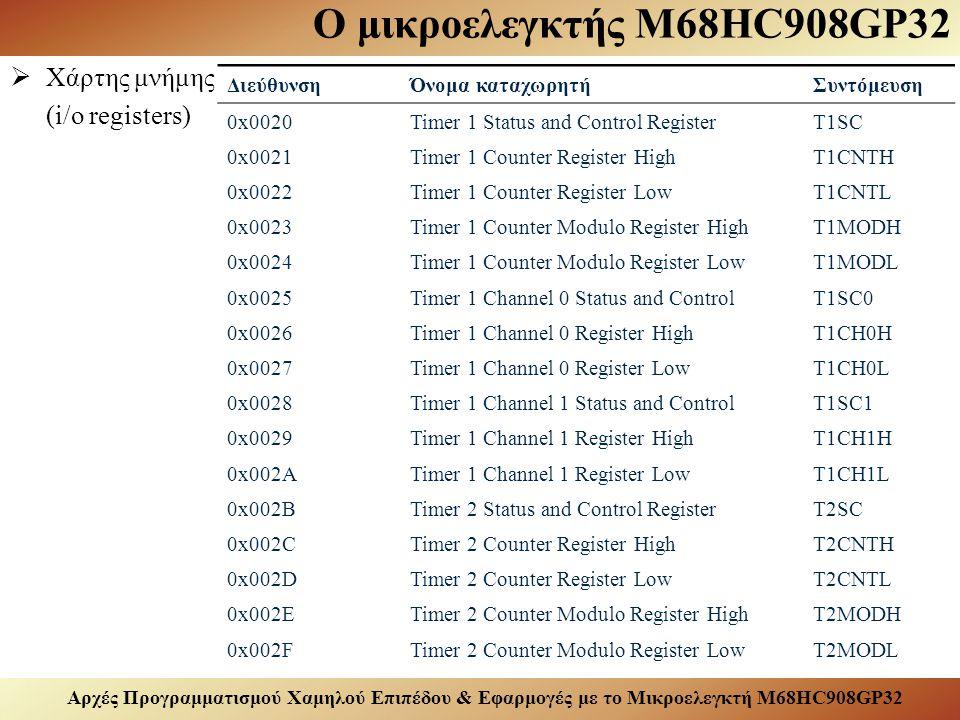Αρχές Προγραμματισμού Χαμηλού Επιπέδου & Εφαρμογές με το Μικροελεγκτή M68HC908GP32 Ο μικροελεγκτής M68HC908GP32  Χάρτης μνήμης (i/o registers) ΔιεύθυνσηΌνομα καταχωρητήΣυντόμευση 0x0020Timer 1 Status and Control RegisterT1SC 0x0021Timer 1 Counter Register HighT1CNTH 0x0022Timer 1 Counter Register LowT1CNTL 0x0023Timer 1 Counter Modulo Register HighT1MODH 0x0024Timer 1 Counter Modulo Register LowT1MODL 0x0025Timer 1 Channel 0 Status and ControlT1SC0 0x0026Timer 1 Channel 0 Register HighT1CH0H 0x0027Timer 1 Channel 0 Register LowT1CH0L 0x0028Timer 1 Channel 1 Status and ControlT1SC1 0x0029Timer 1 Channel 1 Register HighT1CH1H 0x002ATimer 1 Channel 1 Register LowT1CH1L 0x002BTimer 2 Status and Control RegisterT2SC 0x002CTimer 2 Counter Register HighT2CNTH 0x002DTimer 2 Counter Register LowT2CNTL 0x002ETimer 2 Counter Modulo Register HighT2MODH 0x002FTimer 2 Counter Modulo Register LowT2MODL