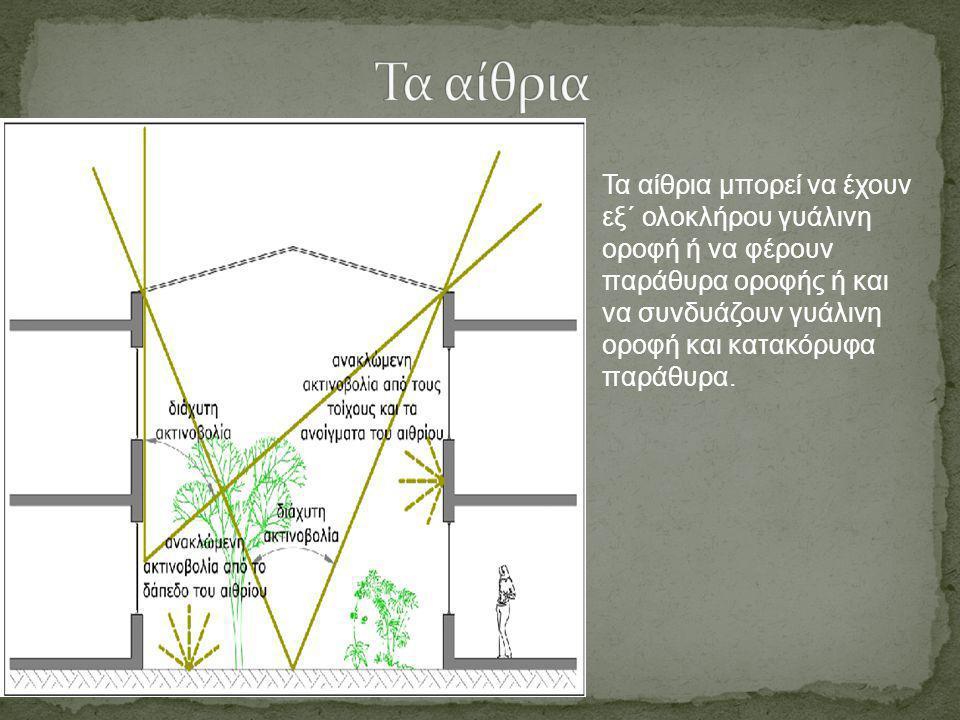 Τα αίθρια μπορεί να έχουν εξ΄ ολοκλήρου γυάλινη οροφή ή να φέρουν παράθυρα οροφής ή και να συνδυάζουν γυάλινη οροφή και κατακόρυφα παράθυρα.