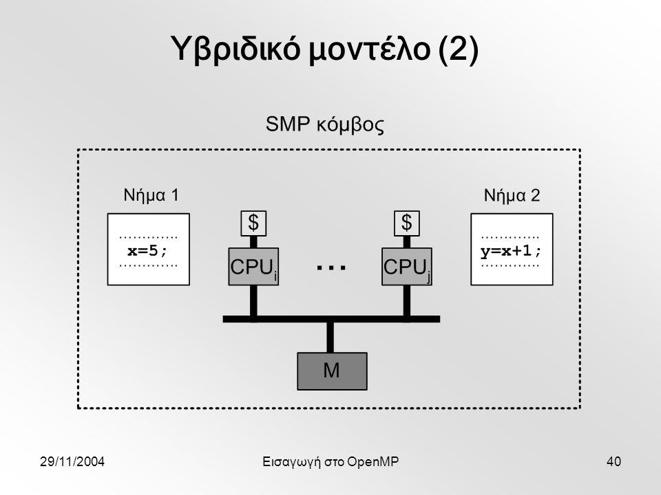 29/11/2004Εισαγωγή στο OpenMP40 Υβριδικό μοντέλο (2)