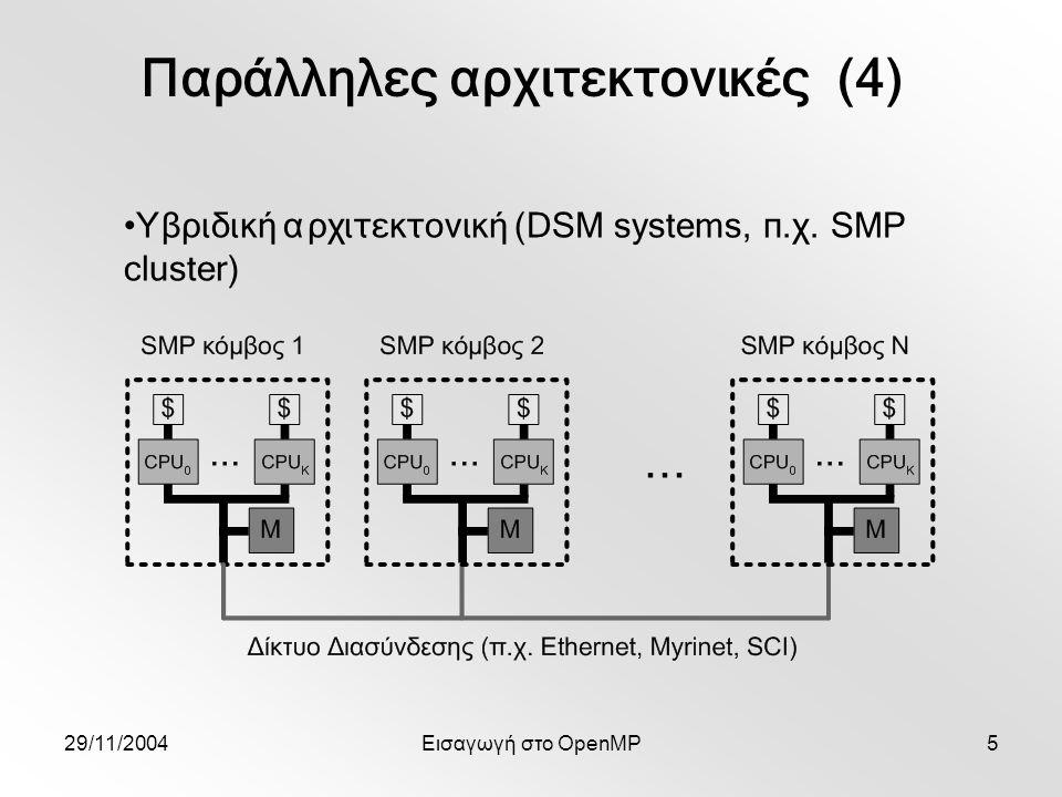 29/11/2004Εισαγωγή στο OpenMP26 #pragma omp barrier Συγχρονίζει όλα τα νήματα μιας ομάδας Δεν μπορεί να είναι άμεση υπο-εντολή εντολής if Υπονοεί flush Σειριακή εκτέλεση – συγχρονισμός (4)