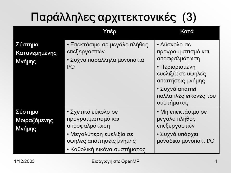 1/12/2003Εισαγωγή στο OpenMP4 Παράλληλες αρχιτεκτονικές (3) ΥπέρΚατά Σύστημα Κατανεμημένης Μνήμης Επεκτάσιμο σε μεγάλο πλήθος επεξεργαστών Συχνά παράλληλα μονοπάτια Ι/Ο Δύσκολο σε προγραμματισμό και αποσφαλμάτωση Περιορισμένη ευελιξία σε υψηλές απαιτήσεις μνήμης Συχνά απαιτεί πολλαπλές εικόνες του συστήματος Σύστημα Μοιραζόμενης Μνήμης Σχετικά εύκολο σε προγραμματισμό και αποσφαλμάτωση Μεγαλύτερη ευελιξία σε υψηλές απαιτήσεις μνήμης Καθολική εικόνα συστήματος Μη επεκτάσιμο σε μεγάλο πλήθος επεξεργαστών Συχνά υπάρχει μοναδικό μονοπάτι Ι/Ο