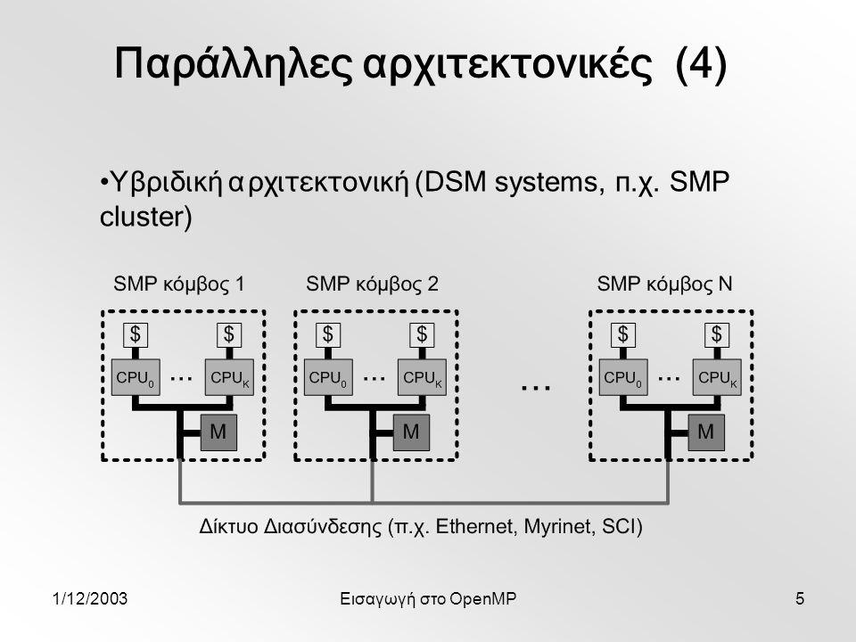 1/12/2003Εισαγωγή στο OpenMP5 Υβριδική αρχιτεκτονική (DSM systems, π.χ. SMP cluster) Παράλληλες αρχιτεκτονικές (4)