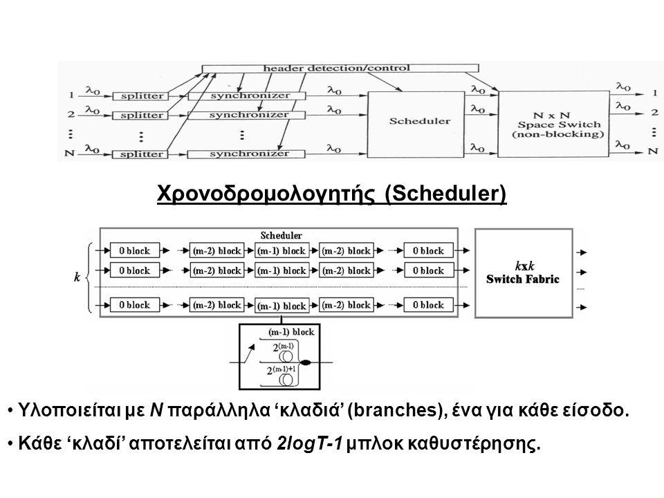 Χρονοδρομολογητής (Scheduler) Υλοποιείται με N παράλληλα 'κλαδιά' (branches), ένα για κάθε είσοδο. Κάθε 'κλαδί' αποτελείται από 2logT-1 μπλοκ καθυστέρ