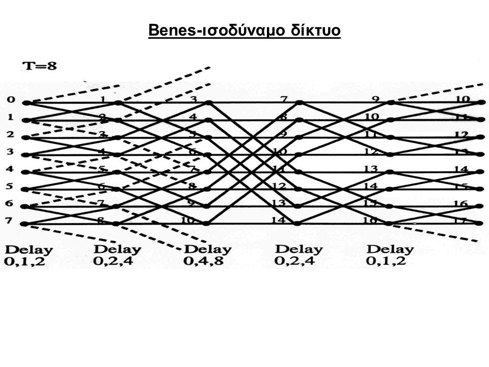 Benes-ισοδύναμο δίκτυο