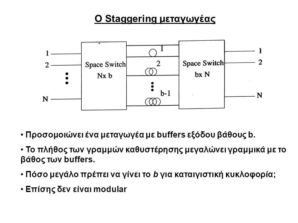 Είδη πρωτοκόλλων για εγκατάστασης σύνδεσης και δέσμευση χωρητικότητας IRVC: immediate reservation virtual circuit protocol (κλασσικό πρωτόκολλο εγκατάστασης σύνδεσης και δέσμευσης χωρητικότητας).