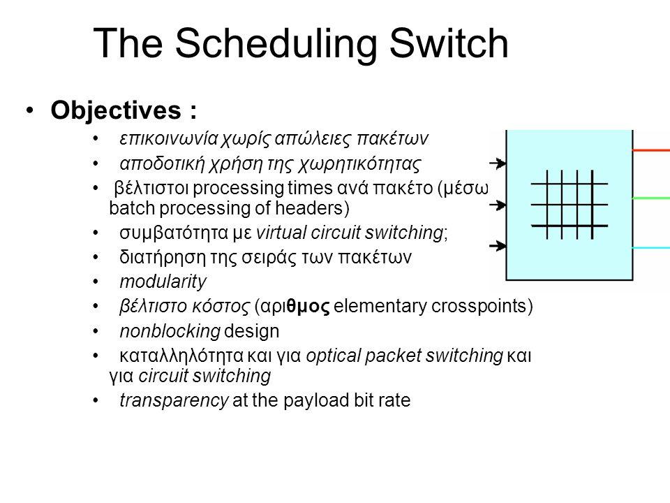 Πρωτόκολλο εικονικού κυκλώματος εκτροπής Deflection Virtual Circuit Protocol (Deflection Virtual Circuit Protocol) Για περιπτώσεις όπου έχουμε ελάχιστο buffering (πχ ολικα οπτικά δίκτυα), και απαιτείται μηδενική απώλεια πακέτων, χωρίς εκ των προτέρων κρατήσεις και απλή αναδιάταξη (resequencing) των πακέτων στον προορισμό.