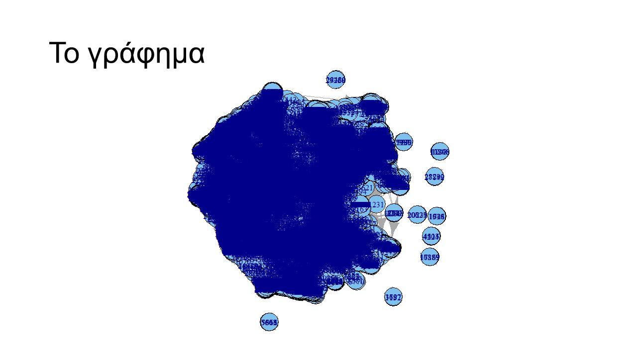 Το γράφημα
