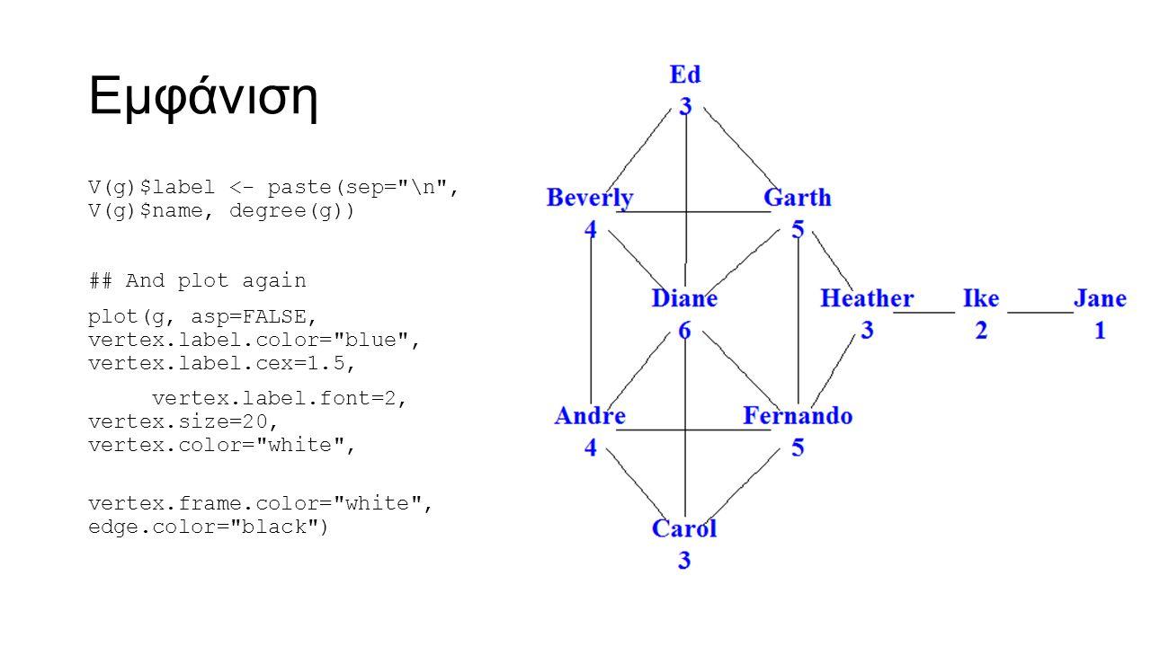 Εμφάνιση V(g)$label <- paste(sep= \n , V(g)$name, degree(g)) ## And plot again plot(g, asp=FALSE, vertex.label.color= blue , vertex.label.cex=1.5, vertex.label.font=2, vertex.size=20, vertex.color= white , vertex.frame.color= white , edge.color= black )