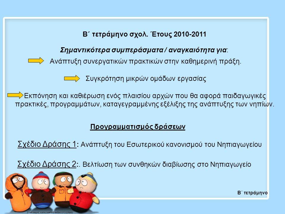 Β΄ τετράμηνο σχολ. Έτους 2010-2011 Προγραμματισμός δράσεων Σχέδιο Δράσης 1 : Ανάπτυξη του Εσωτερικού κανονισμού του Νηπιαγωγείου Ανάπτυξη συνεργατικών