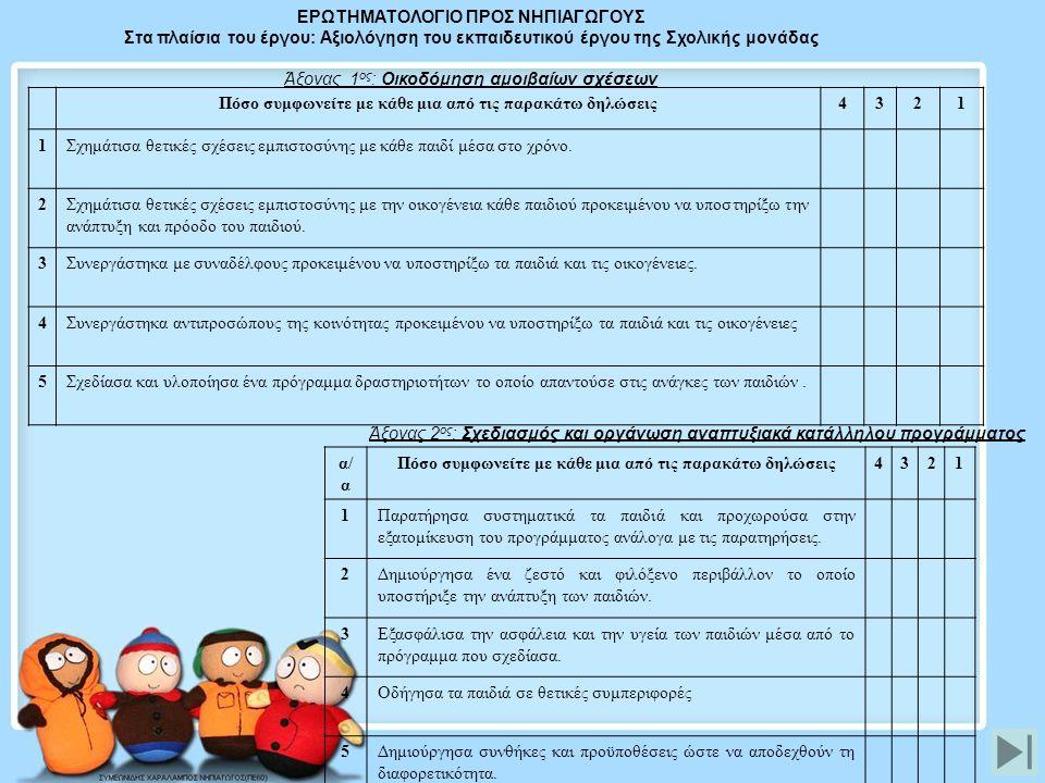 ΕΡΩΤΗΜΑΤΟΛΟΓΙΟ ΠΡΟΣ ΝΗΠΙΑΓΩΓΟΥΣ Στα πλαίσια του έργου: Αξιολόγηση του εκπαιδευτικού έργου της Σχολικής μονάδας Άξονας 1 ος : Οικοδόμηση αμοιβαίων σχέσ