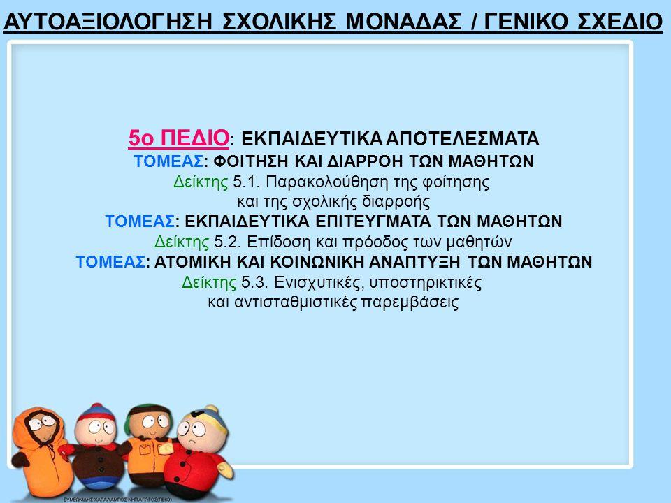 ΕΡΩΤΗΜΑΤΟΛΟΓΙΟ ΠΡΟΣ ΓΟΝΕΙΣ Στα πλαίσια του έργου: Αξιολόγηση του εκπαιδευτικού έργου της Σχολικής μονάδας α/αα/αΠόσο συμφωνείτε με κάθε μια από τις παρακάτω δηλώσεις4321 1Το νηπιαγωγείο κάνει κάθε δυνατή προσπάθεια για να με ενημερώνει για τις δραστηριότητες του.