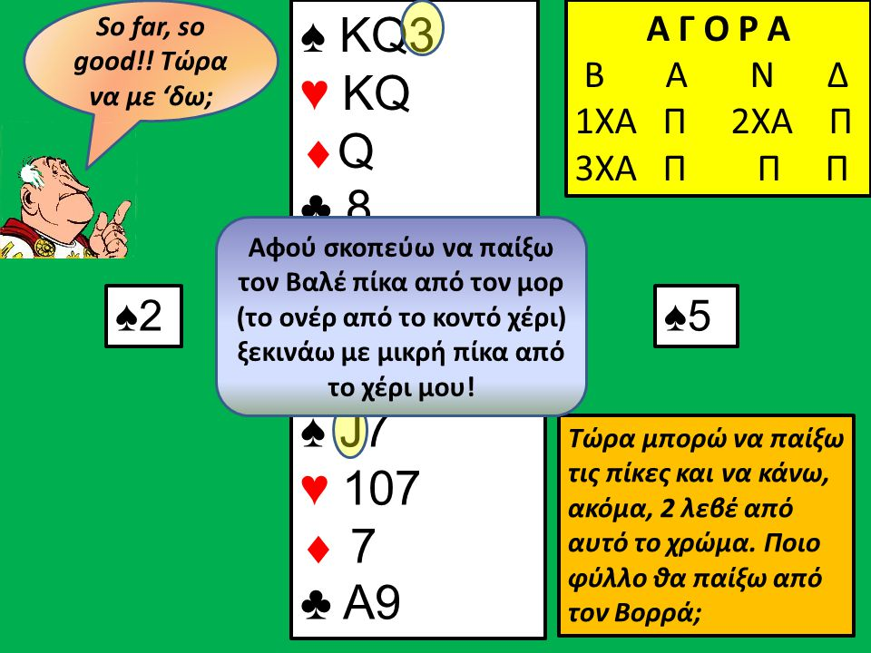 ♠ KQ3 ♥ KQ  Q ♣ 8 ♠ J7 ♥ 107  7 ♣ A9 Β Δ Α Ν Α Γ Ο Ρ Α Β Α Ν Δ 1ΧΑ Π Α Γ Ο Ρ Α Β Α Ν Δ 1ΧΑ Π 2ΧΑ Π Α Γ Ο Ρ Α Β Α Ν Δ 1ΧΑ Π 2ΧΑ Π 3ΧΑ Π Π Π ♠2♠5 Τώρα μπορώ να παίξω τις πίκες και να κάνω, ακόμα, 2 λεβέ από αυτό το χρώμα.