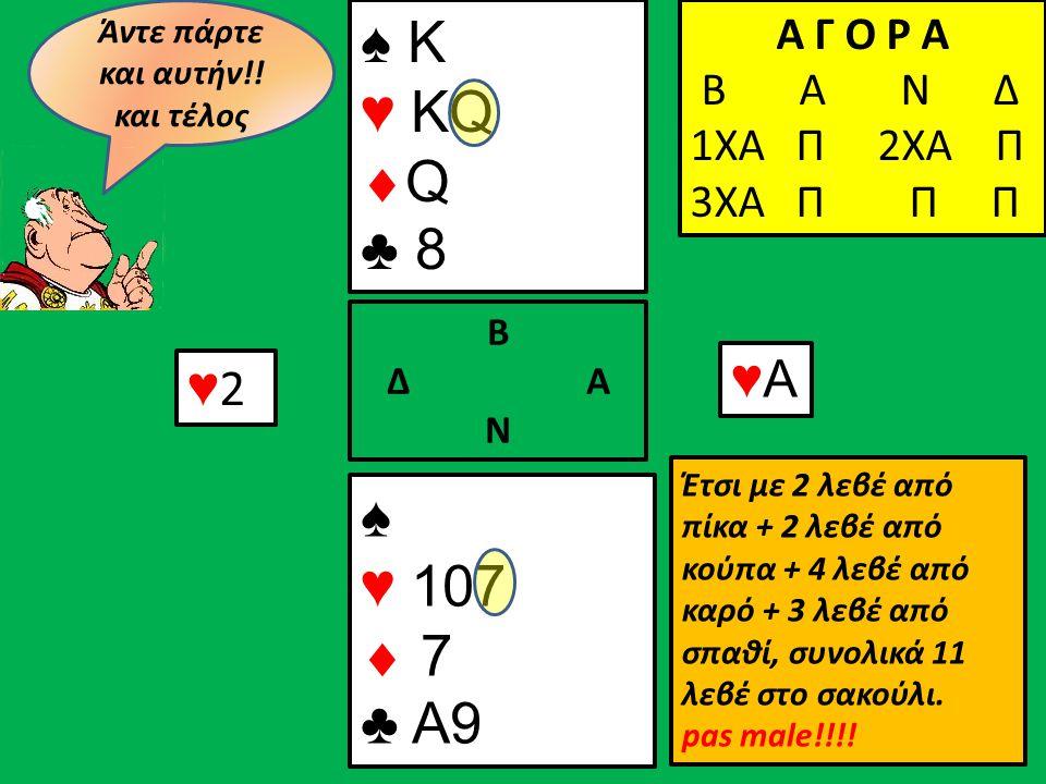 ♠ K ♥ KQ  Q ♣ 8 ♠ ♥ 107  7 ♣ A9 Β Δ Α Ν Α Γ Ο Ρ Α Β Α Ν Δ 1ΧΑ Π Α Γ Ο Ρ Α Β Α Ν Δ 1ΧΑ Π 2ΧΑ Π Α Γ Ο Ρ Α Β Α Ν Δ 1ΧΑ Π 2ΧΑ Π 3ΧΑ Π Π Π ♥Α♥Α ♥2♥2 Έτσι με 2 λεβέ από πίκα + 2 λεβέ από κούπα + 4 λεβέ από καρό + 3 λεβέ από σπαθί, συνολικά 11 λεβέ στο σακούλι.