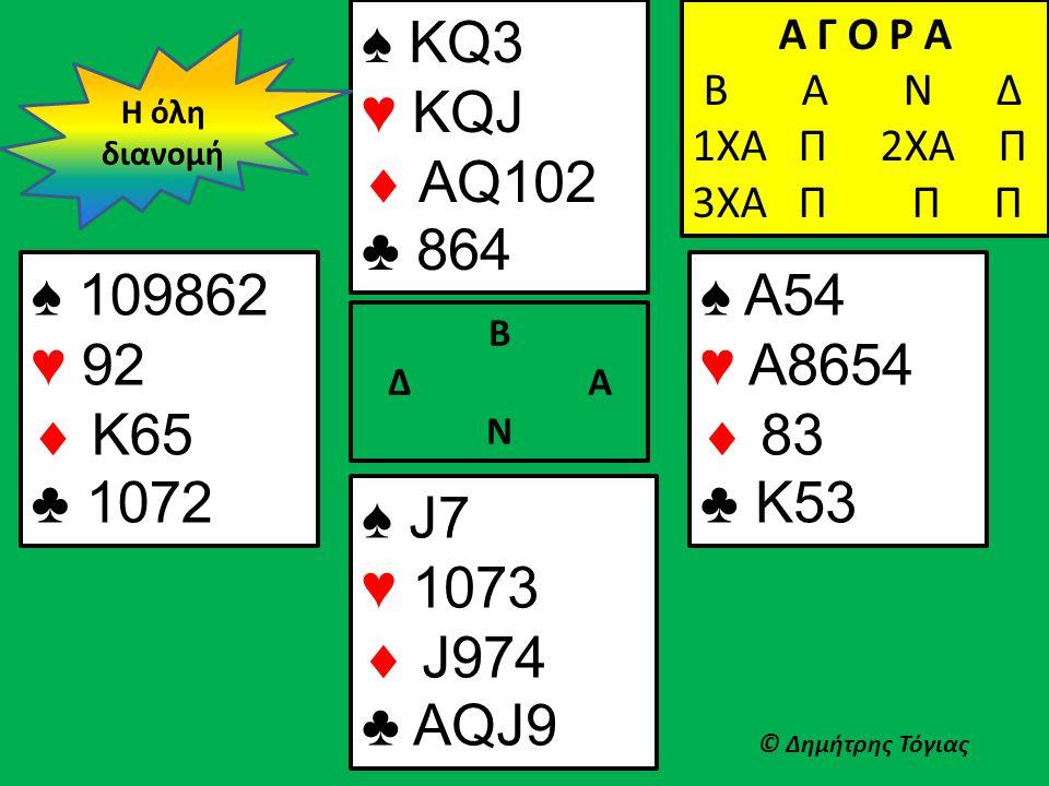 ♠ KQ3 ♥ KQJ  AQ102 ♣ 864 ♠ J7 ♥ 1073  J974 ♣ AQJ9 Β Δ Α Ν Α Γ Ο Ρ Α Β Α Ν Δ 1ΧΑ Π Α Γ Ο Ρ Α Β Α Ν Δ 1ΧΑ Π 2ΧΑ Π Α Γ Ο Ρ Α Β Α Ν Δ 1ΧΑ Π 2ΧΑ Π 3ΧΑ Π Π Π ♠ 109862 ♥ 92  K65 ♣ 1072 ♠ A54 ♥ Α8654  83 ♣ K53 Η όλη διανομή © Δημήτρης Τόγιας