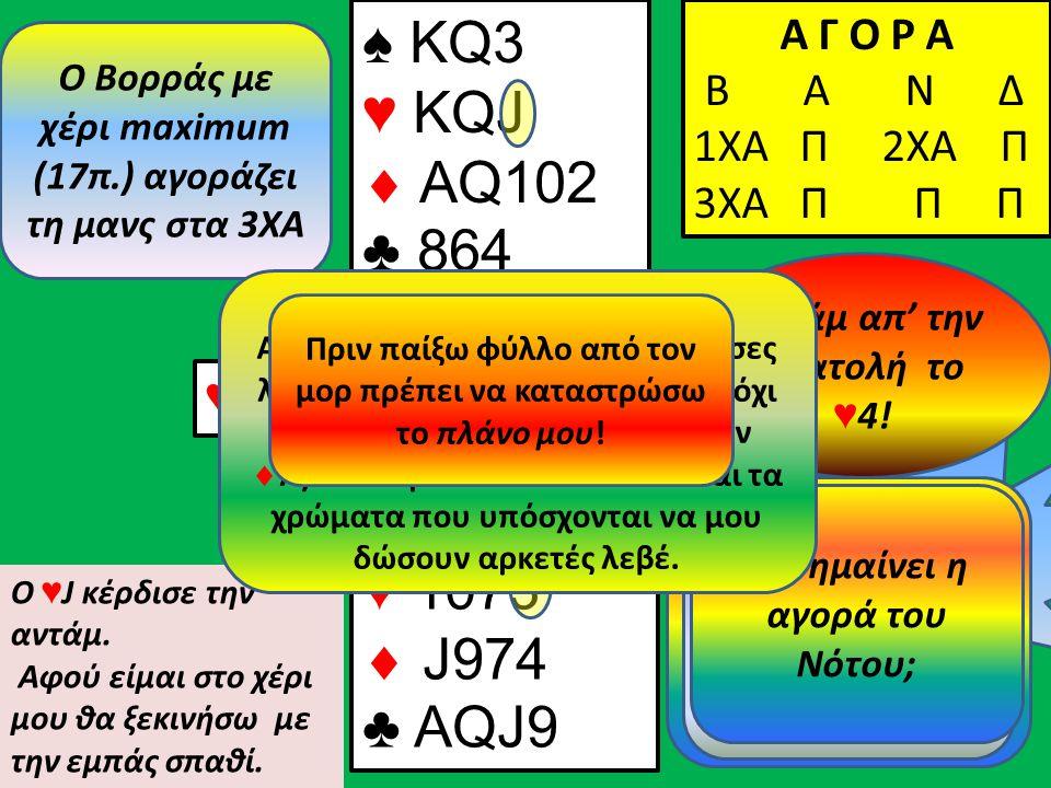 ♠ KQ3 ♥ KQJ  AQ102 ♣ 864 ♠ J7 ♥ 1073  J974 ♣ AQJ9 Β Δ Α Ν Α Γ Ο Ρ Α Β Α Ν Δ 1ΧΑ Π Α Γ Ο Ρ Α Β Α Ν Δ 1ΧΑ Π 2ΧΑ Π Α Γ Ο Ρ Α Β Α Ν Δ 1ΧΑ Π 2ΧΑ Π 3ΧΑ Π Π Π ♥4♥4 ♥9♥9 Ο ♥ J κέρδισε την αντάμ.