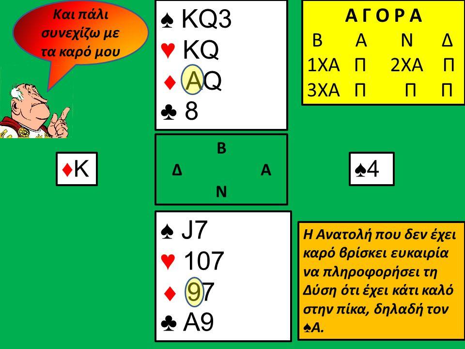 ♠ KQ3 ♥ KQ  AQ ♣ 8 ♠ J7 ♥ 107  97 ♣ A9 Β Δ Α Ν Α Γ Ο Ρ Α Β Α Ν Δ 1ΧΑ Π Α Γ Ο Ρ Α Β Α Ν Δ 1ΧΑ Π 2ΧΑ Π Α Γ Ο Ρ Α Β Α Ν Δ 1ΧΑ Π 2ΧΑ Π 3ΧΑ Π Π Π ♦Κ♦Κ♠4 Η Ανατολή που δεν έχει καρό βρίσκει ευκαιρία να πληροφορήσει τη Δύση ότι έχει κάτι καλό στην πίκα, δηλαδή τον ♠ Α.
