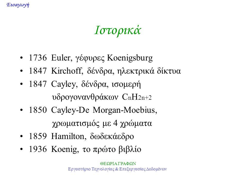 Εισαγωγή ΘΕΩΡΙΑ ΓΡΑΦΩΝ Εργαστήριο Τεχνολογίας & Επεξεργασίας Δεδομένων Ιστορικά 1736 Euler, γέφυρες Koenigsburg 1847 Kirchoff, δένδρα, ηλεκτρικά δίκτυα 1847 Cayley, δένδρα, ισομερή υδρογονανθράκων C n H 2n+2 1850 Cayley-De Morgan-Moebius, χρωματισμός με 4 χρώματα 1859 Hamilton, δωδεκάεδρο 1936 Koenig, το πρώτο βιβλίο