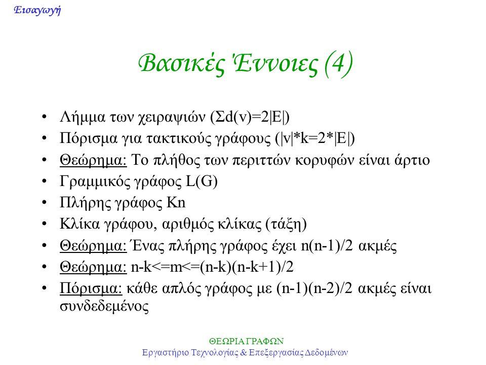 Εισαγωγή ΘΕΩΡΙΑ ΓΡΑΦΩΝ Εργαστήριο Τεχνολογίας & Επεξεργασίας Δεδομένων Βασικές Έννοιες (4) Λήμμα των χειραψιών (Σd(v)=2|E|) Πόρισμα για τακτικούς γράφους (|v|*k=2*|E|) Θεώρημα: Το πλήθος των περιττών κορυφών είναι άρτιο Γραμμικός γράφος L(G) Πλήρης γράφος Κn Κλίκα γράφου, αριθμός κλίκας (τάξη) Θεώρημα: Ένας πλήρης γράφος έχει n(n-1)/2 ακμές Θεώρημα: n-k<=m<=(n-k)(n-k+1)/2 Πόρισμα: κάθε απλός γράφος με (n-1)(n-2)/2 ακμές είναι συνδεδεμένος