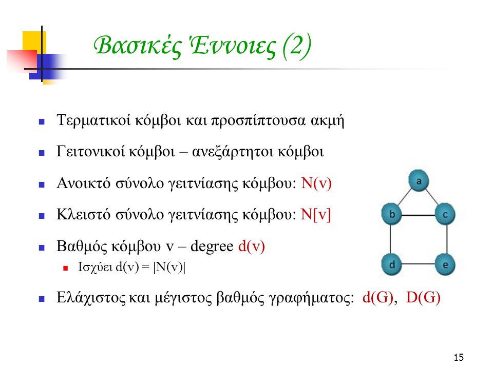 15 Βασικές Έννοιες (2) Τερματικοί κόμβοι και προσπίπτουσα ακμή Γειτονικοί κόμβοι – ανεξάρτητοι κόμβοι Ανοικτό σύνολο γειτνίασης κόμβου: Ν(v) Κλειστό σύνολο γειτνίασης κόμβου: Ν[v] Βαθμός κόμβου v – degree d(v) Ισχύει d(v) = |N(v)| Ελάχιστος και μέγιστος βαθμός γραφήματος: d(G), D(G)