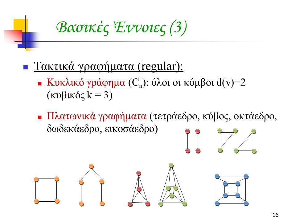 16 Βασικές Έννοιες (3) Τακτικά γραφήματα (regular): Κυκλικό γράφημα (C n ): όλοι οι κόμβοι d(v)=2 (κυβικός k = 3) Πλατωνικά γραφήματα (τετράεδρο, κύβος, οκτάεδρο, δωδεκάεδρο, εικοσάεδρο)