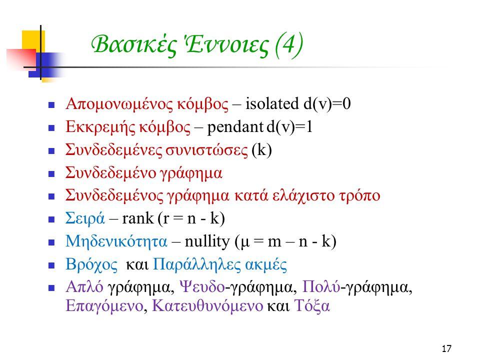 17 Απομονωμένος κόμβος – isolated d(v)=0 Εκκρεμής κόμβος – pendant d(v)=1 Συνδεδεμένες συνιστώσες (k) Συνδεδεμένο γράφημα Συνδεδεμένος γράφημα κατά ελάχιστο τρόπο Σειρά – rank (r = n - k) Μηδενικότητα – nullity (μ = m – n - k) Βρόχος και Παράλληλες ακμές Απλό γράφημα, Ψευδο-γράφημα, Πολύ-γράφημα, Επαγόμενο, Κατευθυνόμενο και Τόξα Βασικές Έννοιες (4)