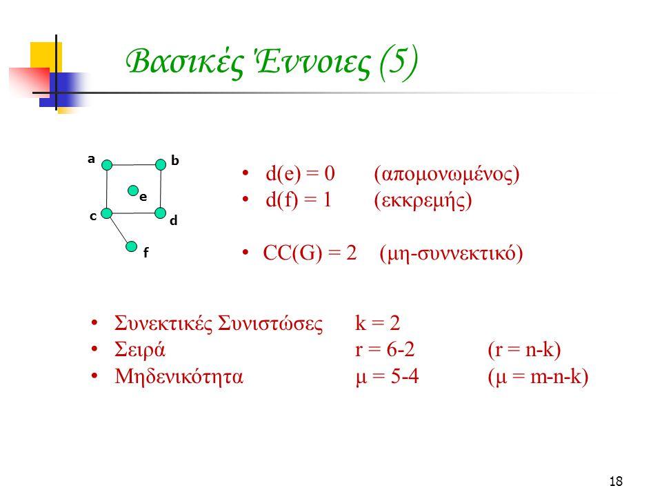 18 a b c d e f d(e) = 0 (απομονωμένος) d(f) = 1 (εκκρεμής) CC(G) = 2 (μη-συννεκτικό) Συνεκτικές Συνιστώσες k = 2 Σειρά r = 6-2 (r = n-k) Μηδενικότητα μ = 5-4 (μ = m-n-k) Βασικές Έννοιες (5)