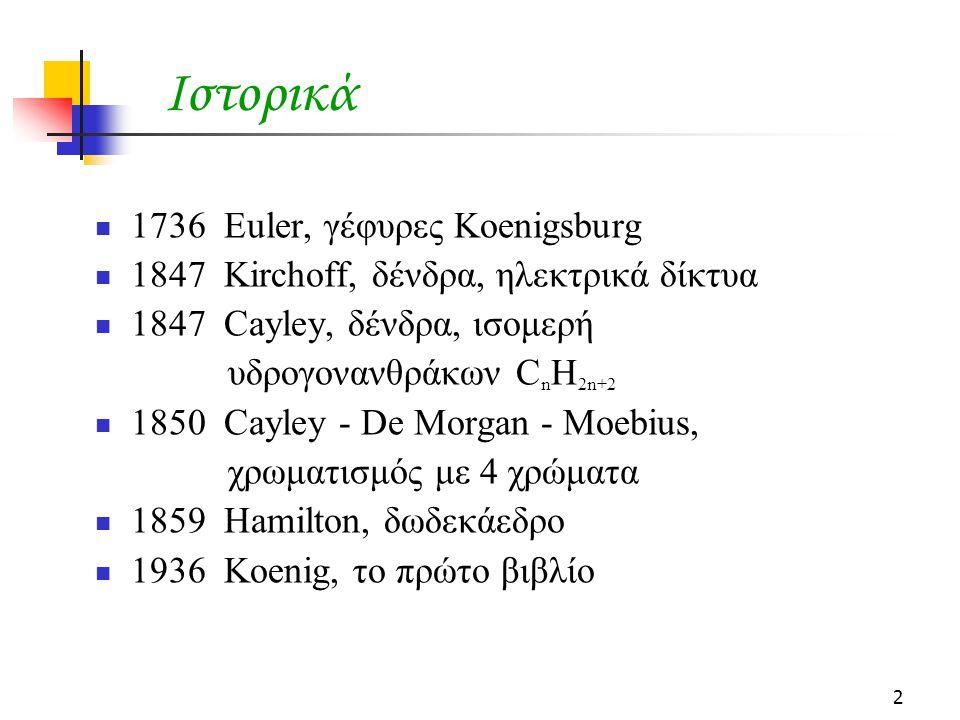 2 1736 Euler, γέφυρες Koenigsburg 1847 Kirchoff, δένδρα, ηλεκτρικά δίκτυα 1847 Cayley, δένδρα, ισομερή υδρογονανθράκων C n H 2n+2 1850 Cayley - De Mor