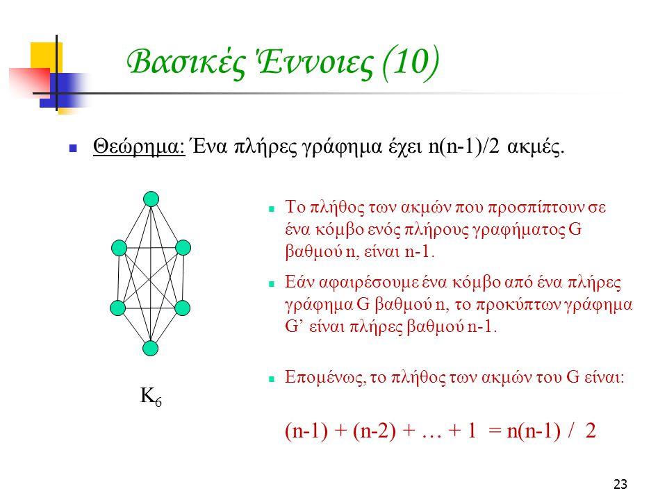 23 Θεώρημα: Ένα πλήρες γράφημα έχει n(n-1)/2 ακμές. Το πλήθος των ακμών που προσπίπτουν σε ένα κόμβο ενός πλήρους γραφήματος G βαθμού n, είναι n-1. Εά