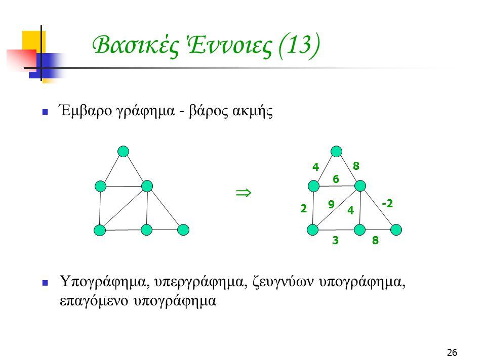 26 Έμβαρο γράφημα - βάρος ακμής Υπογράφημα, υπεργράφημα, ζευγνύων υπογράφημα, επαγόμενο υπογράφημα Βασικές Έννοιες (13)  4 8 6 2 9 38 4 -2