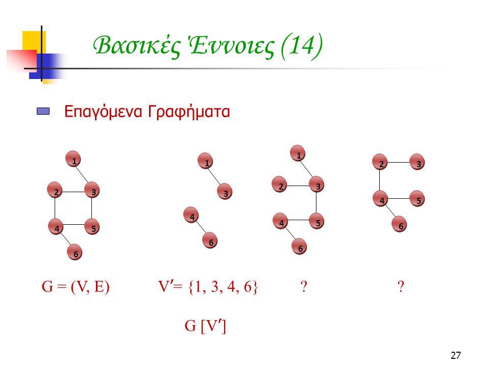 27 1 1 3 3 2 2 6 6 5 5 4 4 1 1 3 3 6 6 4 4 1 1 3 3 2 2 6 6 5 5 4 4 3 3 2 2 6 6 5 5 4 4 Επαγόμενα Γραφήματα G = (V, E) V ' = {1, 3, 4, 6} .