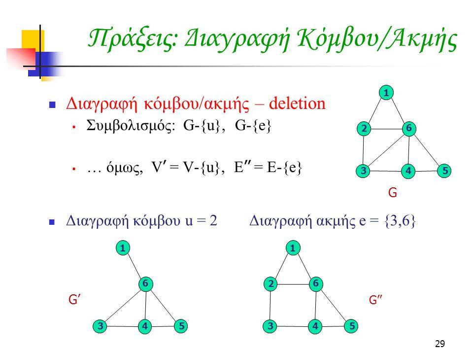 29 Διαγραφή κόμβου/ακμής – deletion  Συμβολισμός: G-{u}, G-{e}  … όμως, V ' = V-{u}, E '' = E-{e} Πράξεις: Διαγραφή Κόμβου/Ακμής 5 6 1 34 2 Διαγραφή κόμβου u = 2 Διαγραφή ακμής e = {3,6} 5 6 1 345 6 1 34 2 G' G'' G