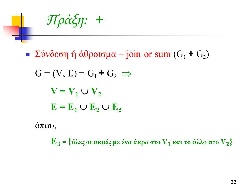 32 Σύνδεση ή άθροισμα – join or sum (G 1 + G 2 ) G = (V, E) = G 1 + G 2  V = V 1  V 2 E = Ε 1  Ε 2  Ε 3 όπου, Ε 3 = { όλες οι ακμές με ένα άκρο στο V 1 και το άλλο στο V 2 } Πράξη: +