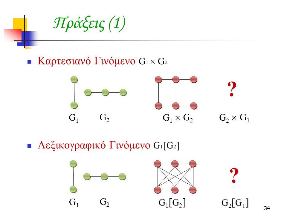 34 Καρτεσιανό Γινόμενο G 1  G 2 Λεξικογραφικό Γινόμενο G 1 [G 2 ] Πράξεις (1) G1G1 G2G2 G1G1 G2G2 G1G1  G2 G2 G1[G2]G1[G2] G2[G1]G2[G1] G2G2  G1 G1 .
