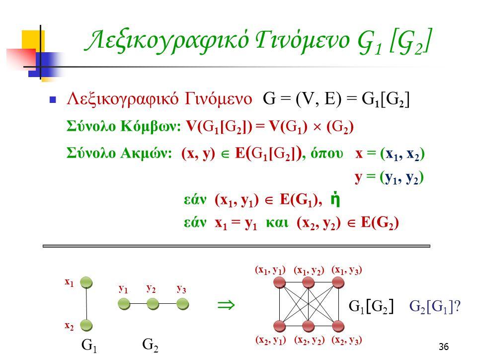36 Λεξικογραφικό Γινόμενο G 1 [G 2 ] Λεξικογραφικό Γινόμενο G = (V, E) = G 1 [G 2 ] Σύνολο Κόμβων: V(G 1 [G 2 ]) = V(G 1 )  (G 2 ) Σύνολο Ακμών: (x, y)  Ε ( G 1 [G 2 ] ), όπου x = (x 1, x 2 ) y = (y 1, y 2 ) εάν (x 1, y 1 )  E(G 1 ), ή εάν x 1 = y 1 και (x 2, y 2 )  E(G 2 )  x1x1 x2x2 y1y1 y2y2 y3y3 (x 1, y 1 ) (x 1, y 2 ) (x 1, y 3 ) (x 2, y 1 ) (x 2, y 2 ) (x 2, y 3 ) G1G1 G2G2 G 1 [ G 2 ] G 2 [G 1 ]?