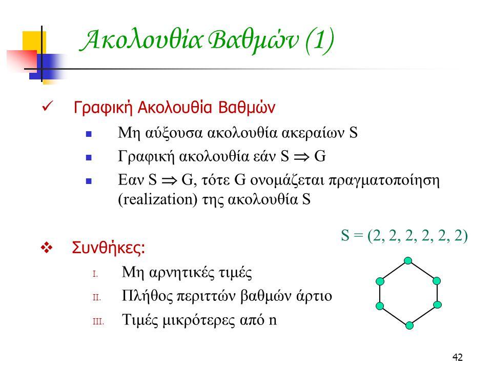42 Ακολουθία Βαθμών (1) Μη αύξουσα ακολουθία ακεραίων S Γραφική ακολουθία εάν S  G Eαν S  G, τότε G ονομάζεται πραγματοποίηση (realization) της ακολ