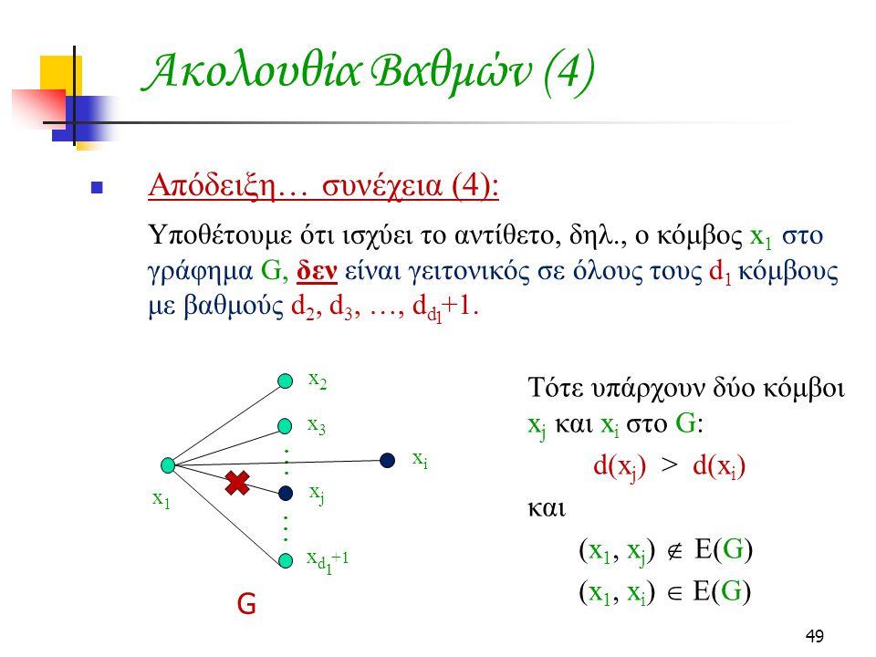 49 Ακολουθία Βαθμών (4) Απόδειξη… συνέχεια (4): Υποθέτουμε ότι ισχύει το αντίθετο, δηλ., ο κόμβος x 1 στο γράφημα G, δεν είναι γειτονικός σε όλους τους d 1 κόμβους με βαθμούς d 2, d 3, …, d d +1.