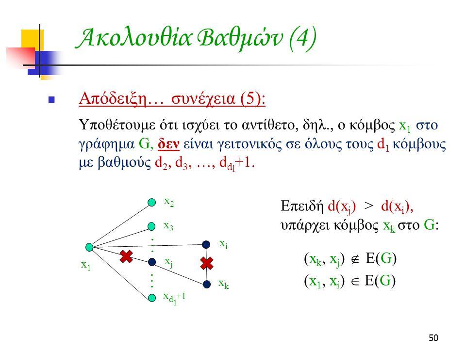 50 Ακολουθία Βαθμών (4) Απόδειξη… συνέχεια (5): Υποθέτουμε ότι ισχύει το αντίθετο, δηλ., ο κόμβος x 1 στο γράφημα G, δεν είναι γειτονικός σε όλους του