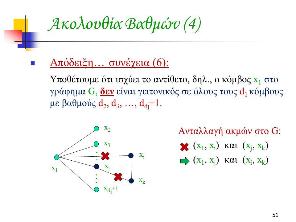 51 Ακολουθία Βαθμών (4) Απόδειξη… συνέχεια (6): Υποθέτουμε ότι ισχύει το αντίθετο, δηλ., ο κόμβος x 1 στο γράφημα G, δεν είναι γειτονικός σε όλους τους d 1 κόμβους με βαθμούς d 2, d 3, …, d d +1.