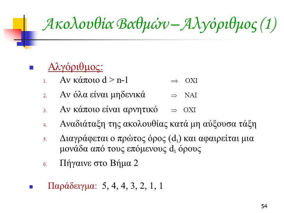 54 Ακολουθία Βαθμών – Αλγόριθμος (1) Αλγόριθμος: 1. Αν κάποιο d > n-1  OXI 2. Αν όλα είναι μηδενικά  ΝΑΙ 3. Αν κάποιο είναι αρνητικό  OXI 4. Αναδιά