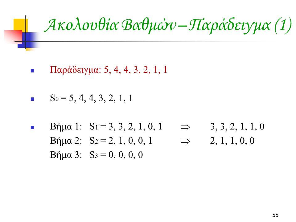 55 Παράδειγμα: 5, 4, 4, 3, 2, 1, 1 S 0 = 5, 4, 4, 3, 2, 1, 1 Bήμα 1: S 1 = 3, 3, 2, 1, 0, 1  3, 3, 2, 1, 1, 0 Βήμα 2:S 2 = 2, 1, 0, 0, 1  2, 1, 1, 0, 0 Βήμα 3:S 3 = 0, 0, 0, 0 Ακολουθία Βαθμών – Παράδειγμα (1)