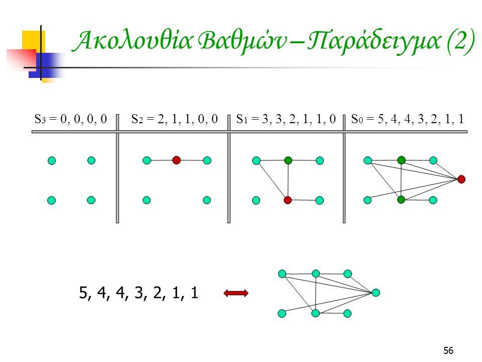 56 S 3 = 0, 0, 0, 0 S 2 = 2, 1, 1, 0, 0 S 1 = 3, 3, 2, 1, 1, 0 S 0 = 5, 4, 4, 3, 2, 1, 1 Ακολουθία Βαθμών – Παράδειγμα (2) 5, 4, 4, 3, 2, 1, 1